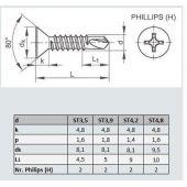 Βίδες Γυψοσανίδας Αυτοδιάτρητες Μαύρο Easy Kit 3.5 Χ 25. τεμάχια 25