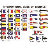 Πίνακας Διεθνών Σημάτων Αυτοκόλλητος