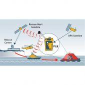 Ατομικός Θεσιδεικτικός Ραδιοφάρος Έκτακτης Ανάγκης PLB1 Ocean Signal 72250
